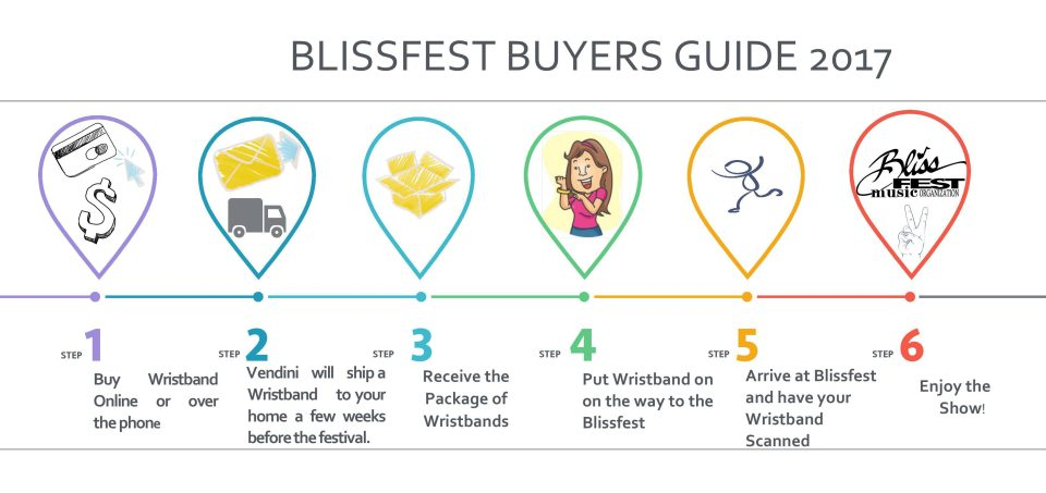 blissfest-buyers-guide-2017-updated-page-001